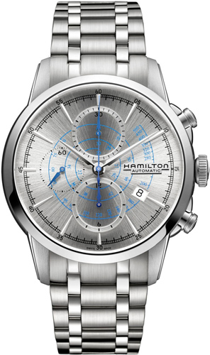 Часы RailRoad Auto Chrono от Hamilton