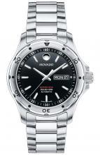 Series 800 Sub-Sea